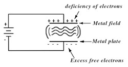 Capacitor Schematic in a Circuit