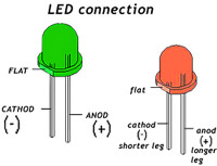 Led Connection